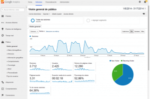 interfaz google analytics